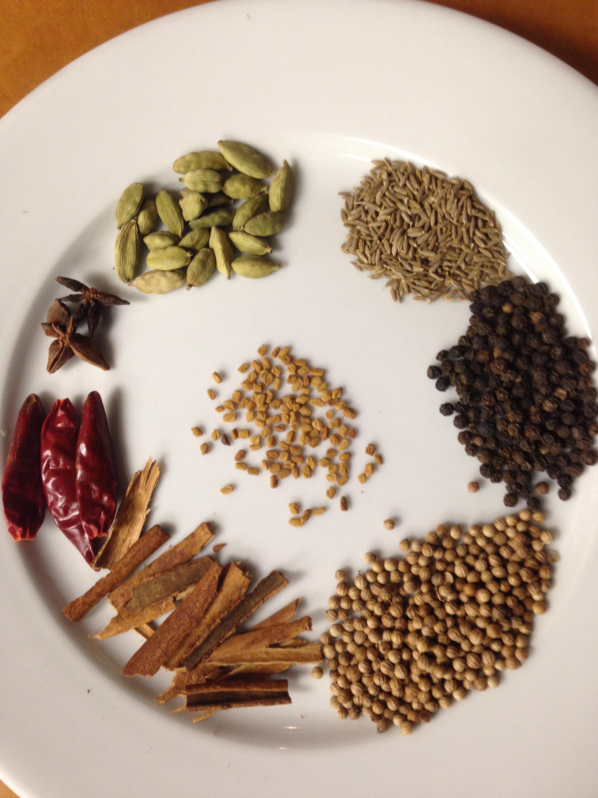 Chef Shami | Tag | Hindi English names
